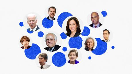Here are the 19 Democrats who are running for president